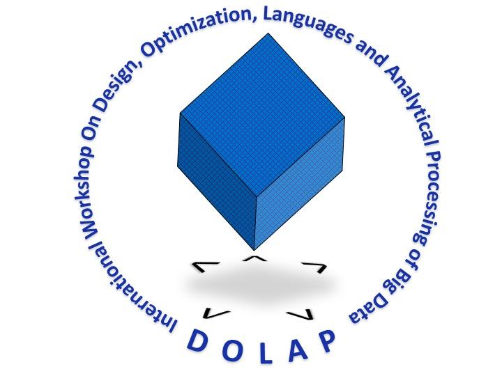 21st International Workshop On Design Optimization